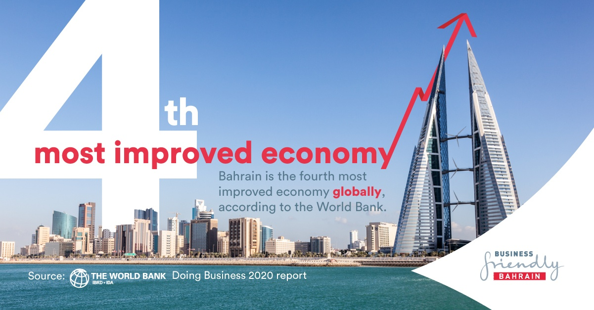 The World Bank recognises Bahrain among the top 10 most improved economies in the world