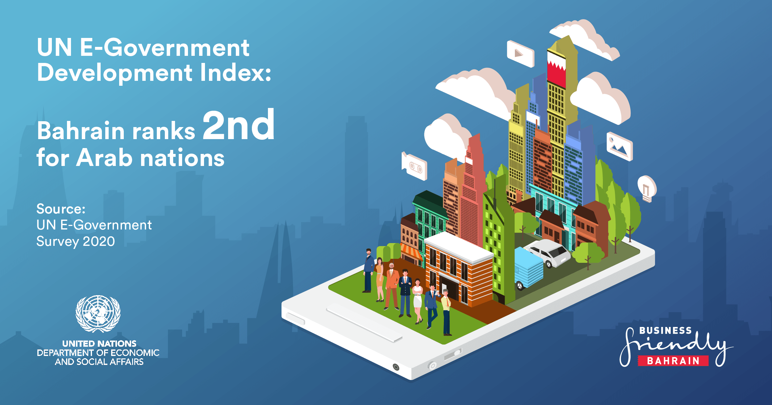 Bahrain Maintains 2nd Place among Arab countries in UN eGovernment Development Index 2020